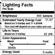 MR16 Energy Label