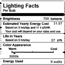br30 Energy Label