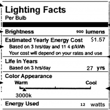 pr30 Energy Label